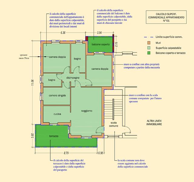 Calcolo della superficie commerciale princasa for Calcolo metri quadri commerciali